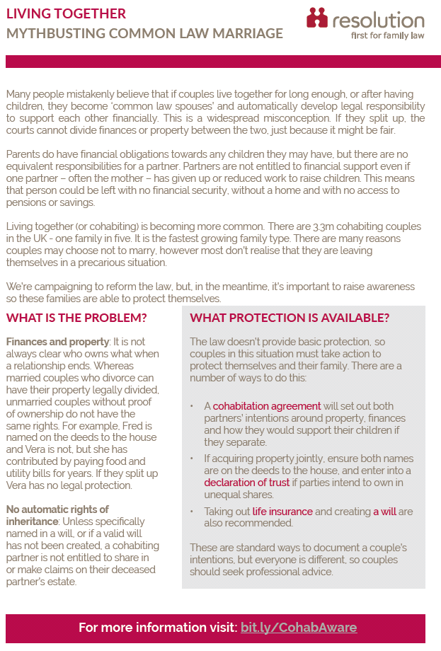 Cohabitation Guide Wright Solicitors